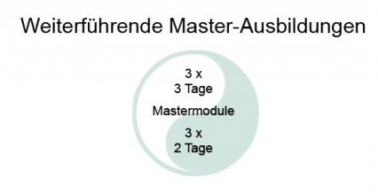 master-05